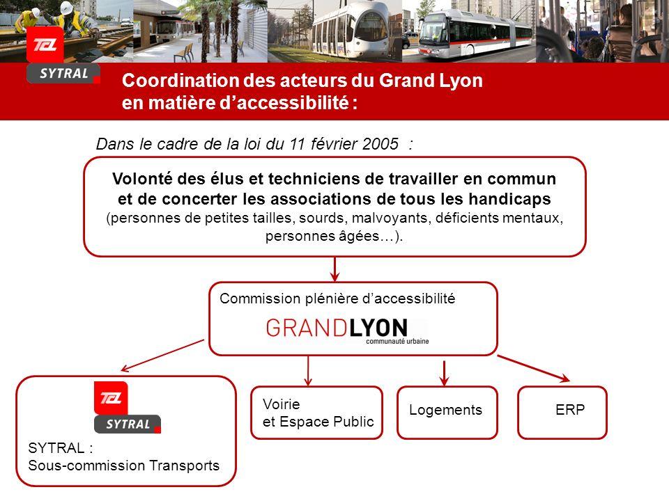 Coordination des acteurs du Grand Lyon en matière daccessibilité : Dans le cadre de la loi du 11 février 2005 : Volonté des élus et techniciens de tra