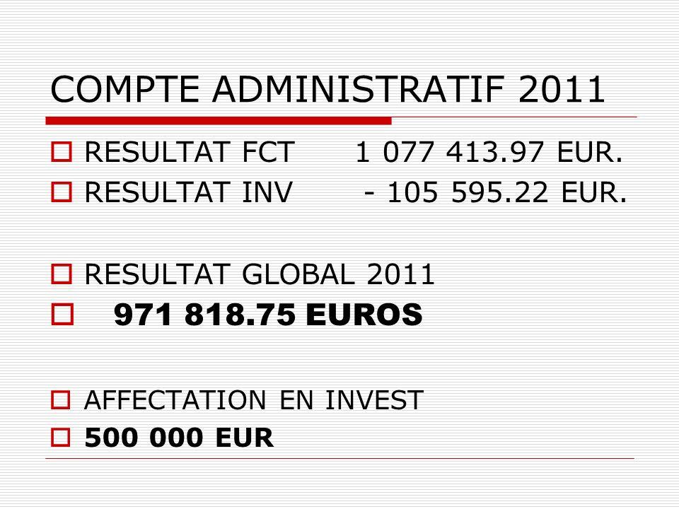 COMPTE ADMINISTRATIF 2011 RESULTAT FCT 1 077 413.97 EUR.