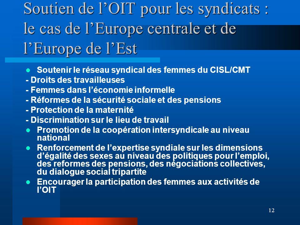 12 Soutien de lOIT pour les syndicats : le cas de lEurope centrale et de lEurope de lEst Soutenir le réseau syndical des femmes du CISL/CMT - Droits des travailleuses - Femmes dans léconomie informelle - Réformes de la sécurité sociale et des pensions - Protection de la maternité - Discrimination sur le lieu de travail Promotion de la coopération intersyndicale au niveau national Renforcement de lexpertise syndiale sur les dimensions dégalité des sexes au niveau des politiques pour lemploi, des reformes des pensions, des négociations collectives, du dialogue social tripartite Encourager la participation des femmes aux activités de lOIT