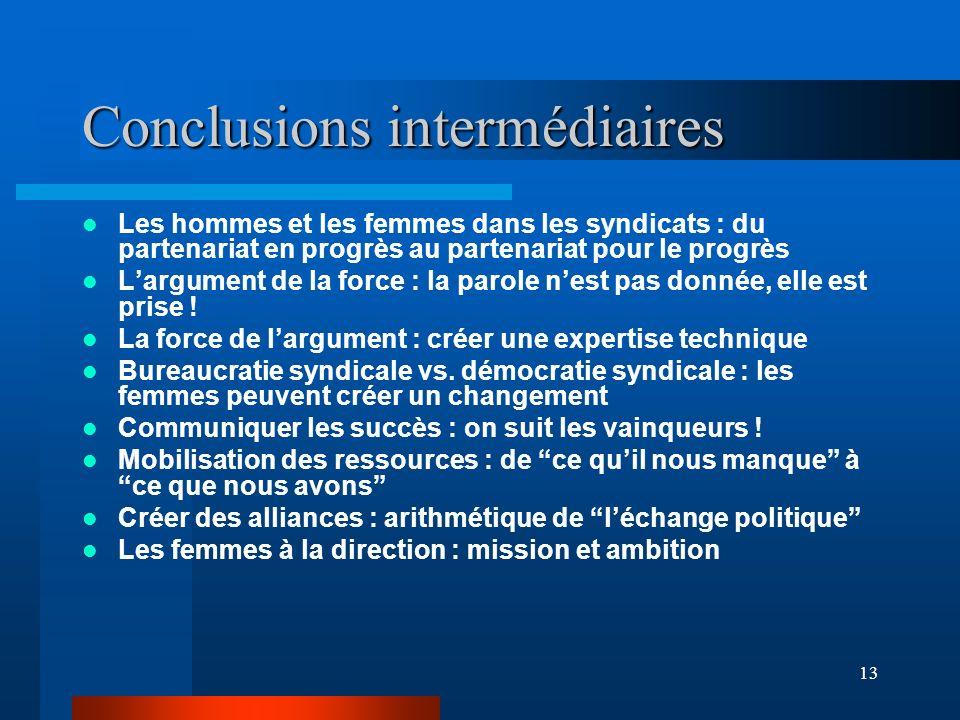13 Conclusions intermédiaires Les hommes et les femmes dans les syndicats : du partenariat en progrès au partenariat pour le progrès Largument de la force : la parole nest pas donnée, elle est prise .