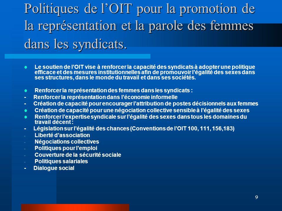 9 Politiques de lOIT pour la promotion de la représentation et la parole des femmes dans les syndicats.