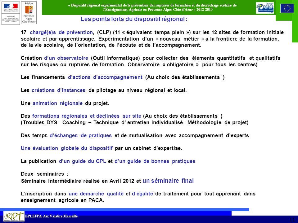 EPLEFPA Aix Valabre Marseille « Dispositif régional expérimental de la prévention des ruptures de formation et du décrochage scolaire de l'Enseignemen