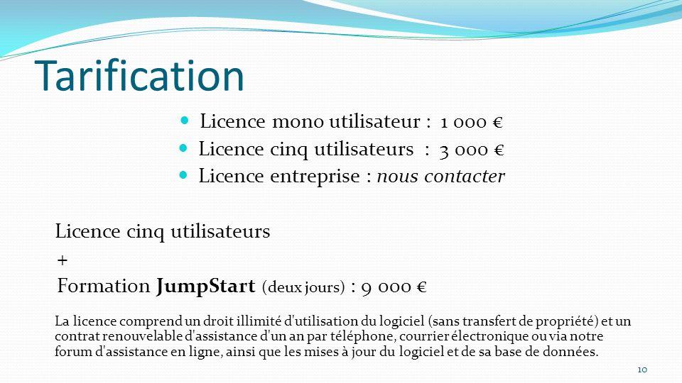 Tarification Licence mono utilisateur : 1 000 Licence cinq utilisateurs : 3 000 Licence entreprise : nous contacter Licence cinq utilisateurs + Format