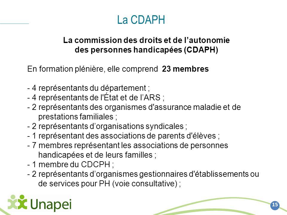La CDAPH 15 La commission des droits et de lautonomie des personnes handicapées (CDAPH) En formation plénière, elle comprend 23 membres - 4 représenta