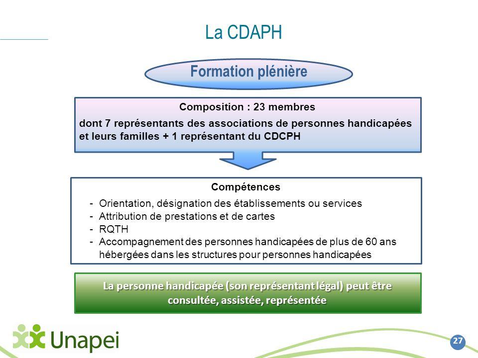 27 Composition : 23 membres dont 7 représentants des associations de personnes handicapées et leurs familles + 1 représentant du CDCPH Compétences -Or