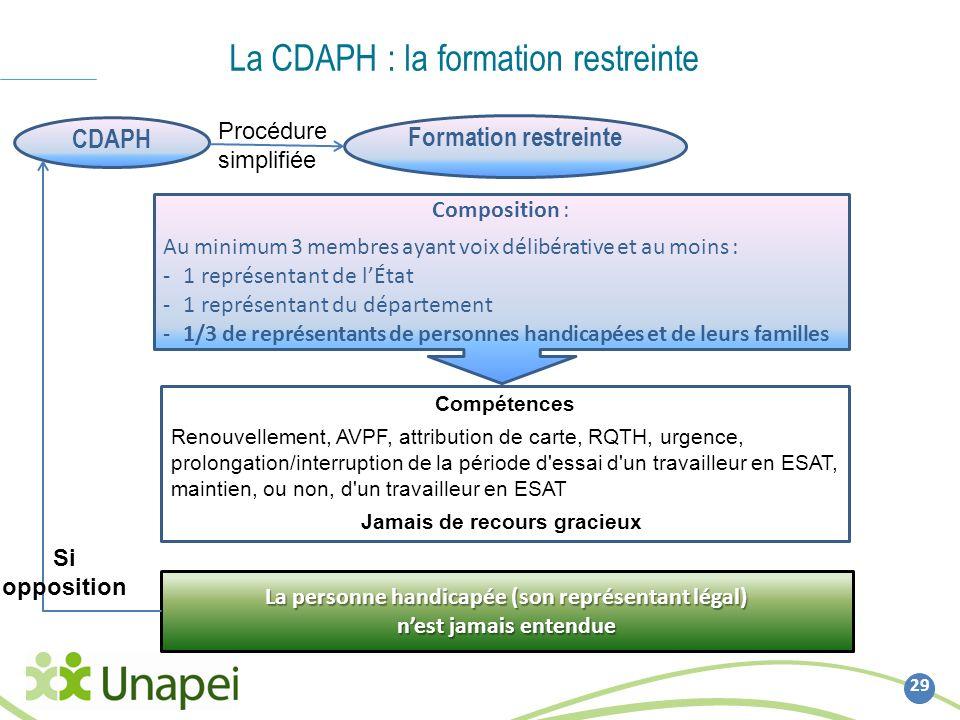 29 La CDAPH : la formation restreinte Formation restreinte Composition : Au minimum 3 membres ayant voix délibérative et au moins : -1 représentant de