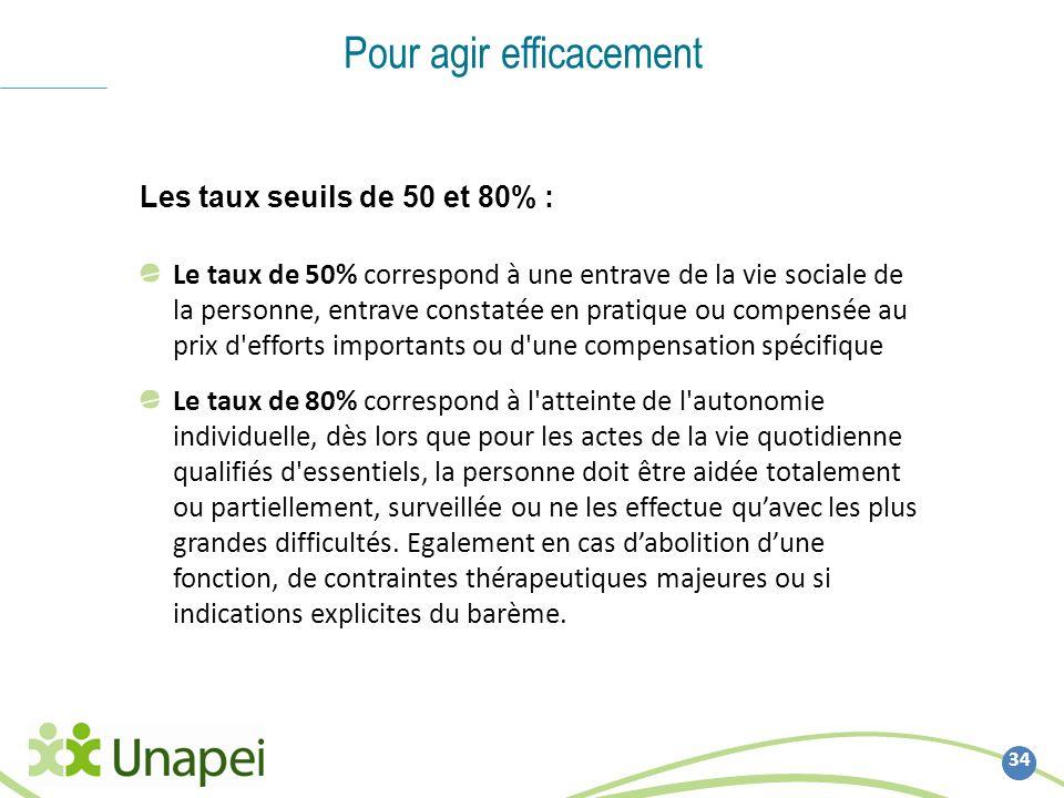 34 Pour agir efficacement Les taux seuils de 50 et 80% : Le taux de 50% correspond à une entrave de la vie sociale de la personne, entrave constatée e