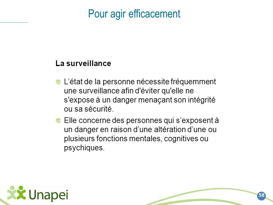 58 Pour agir efficacement La surveillance Létat de la personne nécessite fréquemment une surveillance afin d'éviter qu'elle ne s'expose à un danger me