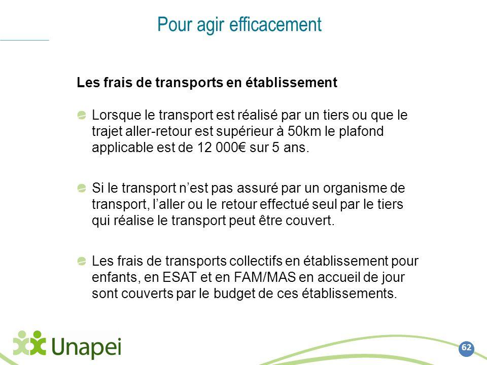 62 Pour agir efficacement Les frais de transports en établissement Lorsque le transport est réalisé par un tiers ou que le trajet aller-retour est sup