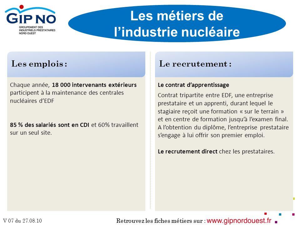 Retrouvez les fiches métiers sur : V 07 du 27.08.10 Les métiers de lindustrie nucléaire Retrouvez les fiches métiers sur : Chaque année, 18 000 interv