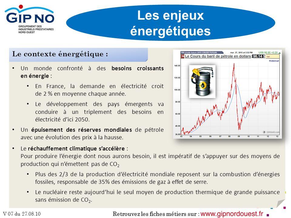 Retrouvez les fiches métiers sur : V 07 du 27.08.10 Retrouvez les fiches métiers sur : Les enjeux énergétiques Un monde confronté à des besoins croiss