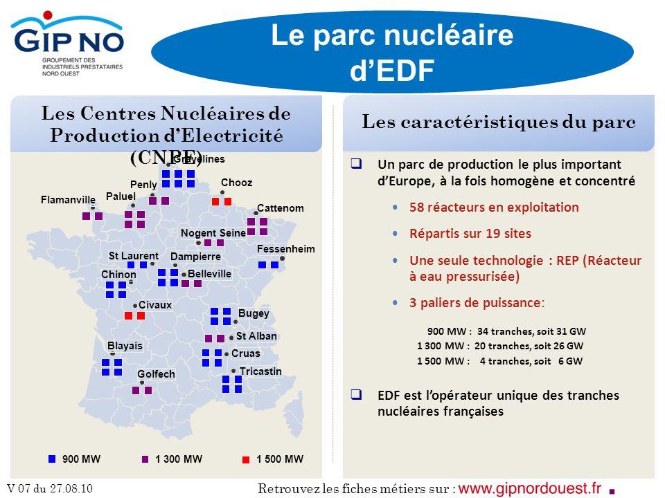 Retrouvez les fiches métiers sur : V 07 du 27.08.10 Un parc de production le plus important dEurope, à la fois homogène et concentré 58 réacteurs en e