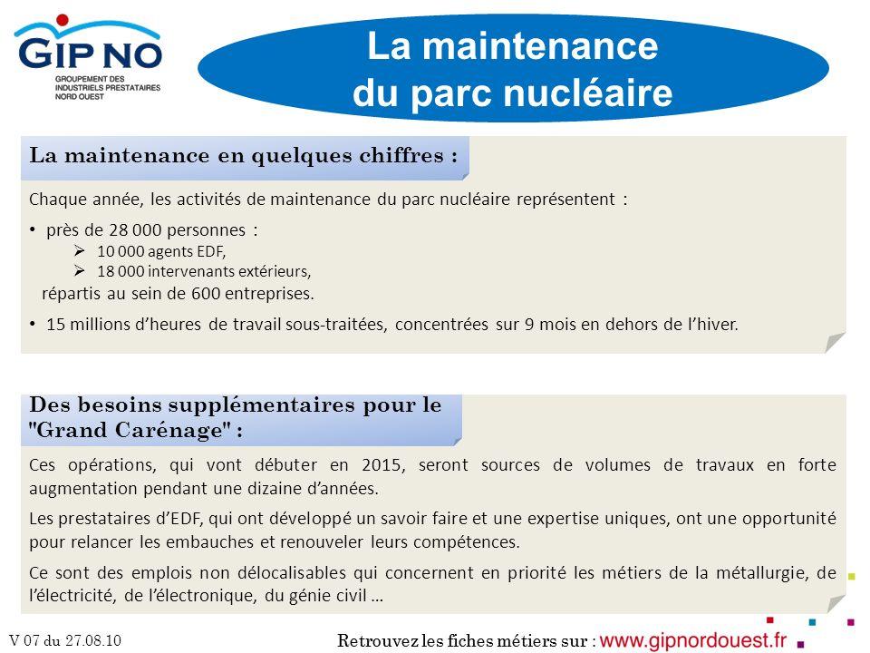 Retrouvez les fiches métiers sur : V 07 du 27.08.10 La maintenance du parc nucléaire Retrouvez les fiches métiers sur : Chaque année, les activités de