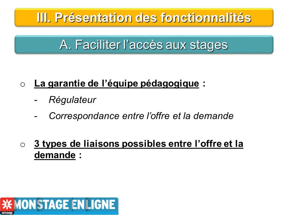 III.Présentation des fonctionnalités A.