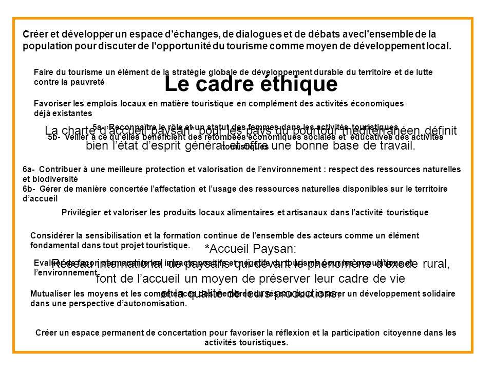 Le cadre éthique La charte daccueil paysan* pour les pays du pourtour méditerranéen définit bien létat desprit général et offre une bonne base de travail.