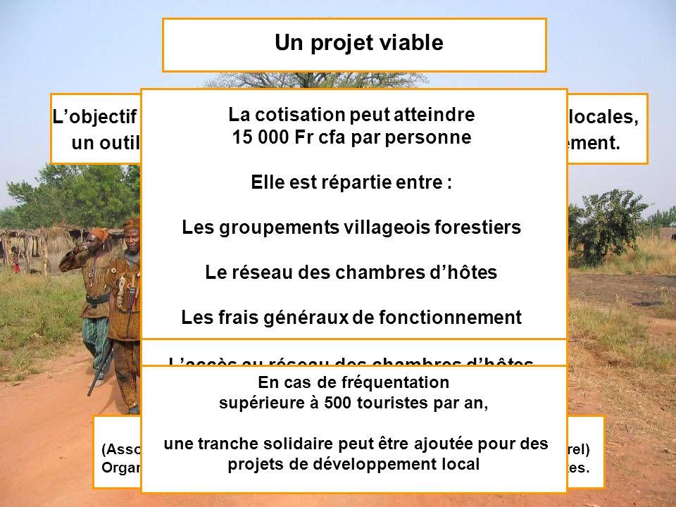Un projet viable Lobjectif est de remettre dans les mains des populations locales, un outil dont les recettes en assurent déjà le fonctionnement. Les