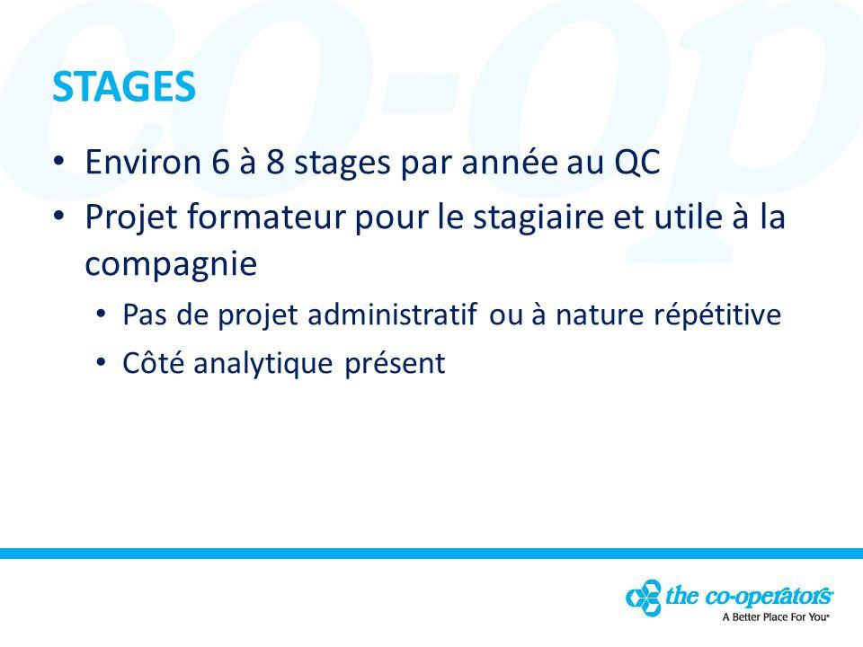 STAGES Environ 6 à 8 stages par année au QC Projet formateur pour le stagiaire et utile à la compagnie Pas de projet administratif ou à nature répétitive Côté analytique présent