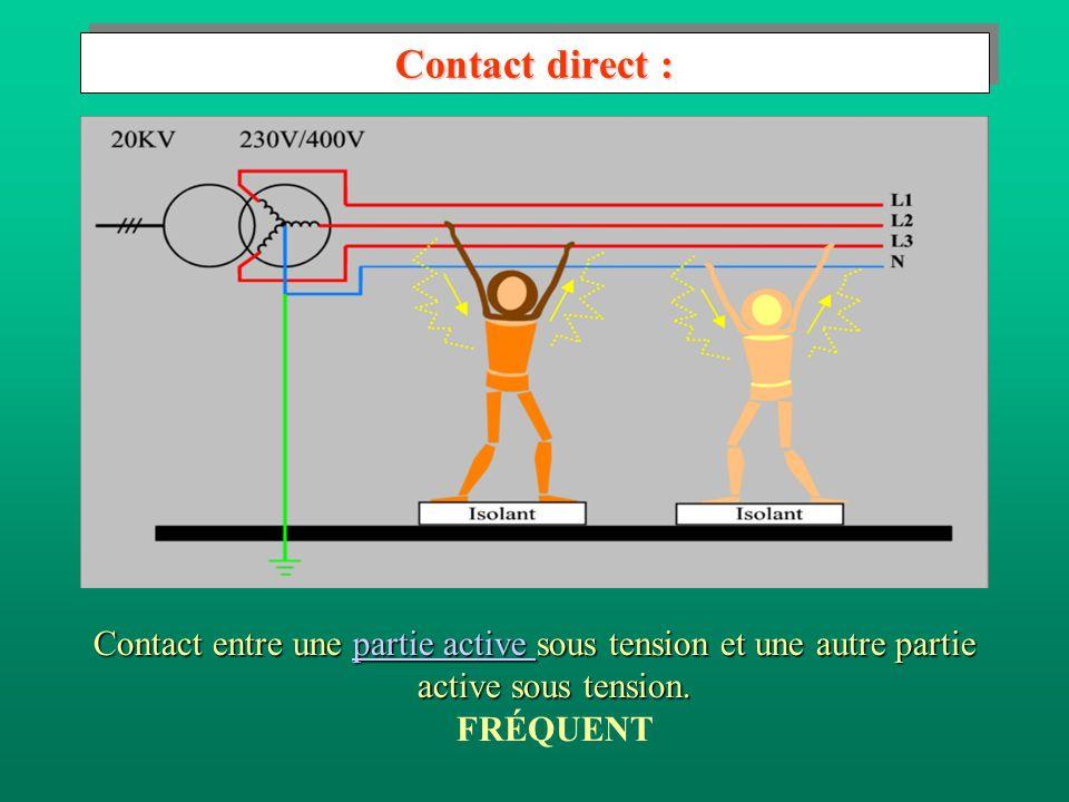 Contact direct : Contact entre une partie active sous tension et une autre partie active sous tension. Contact entre une partie active sous tension et