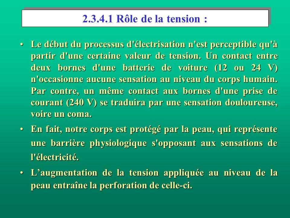 2.3.4.1 Rôle de la tension : Le début du processus d'électrisation n'est perceptible qu'à partir d'une certaine valeur de tension. Un contact entre de