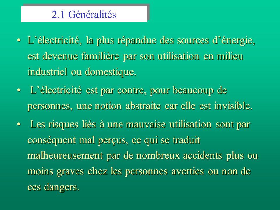 2.1 Généralités Lélectricité, la plus répandue des sources dénergie, est devenue familière par son utilisation en milieu industriel ou domestique.Léle