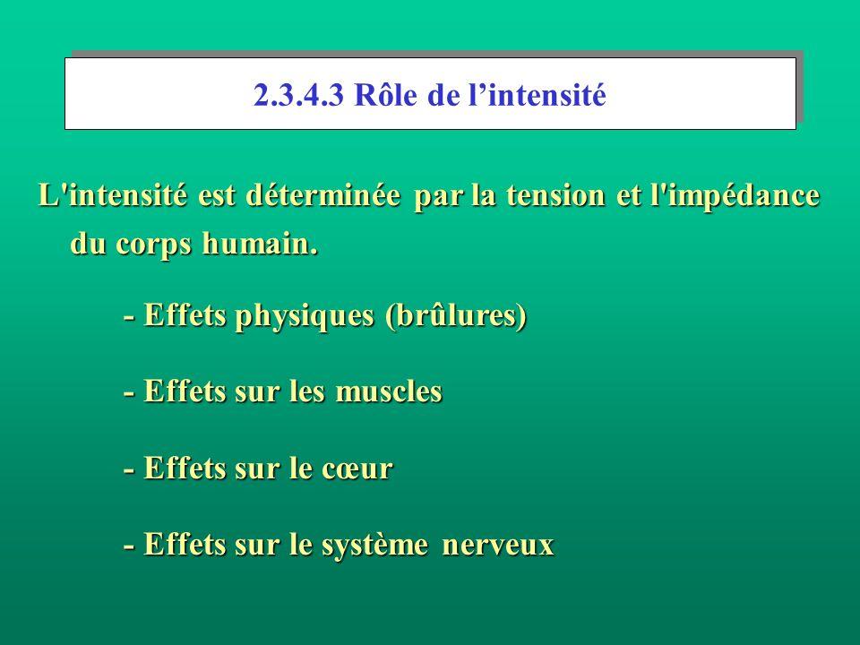 2.3.4.3 Rôle de lintensité L'intensité est déterminée par la tension et l'impédance du corps humain. - Effets physiques (brûlures) - Effets sur les mu