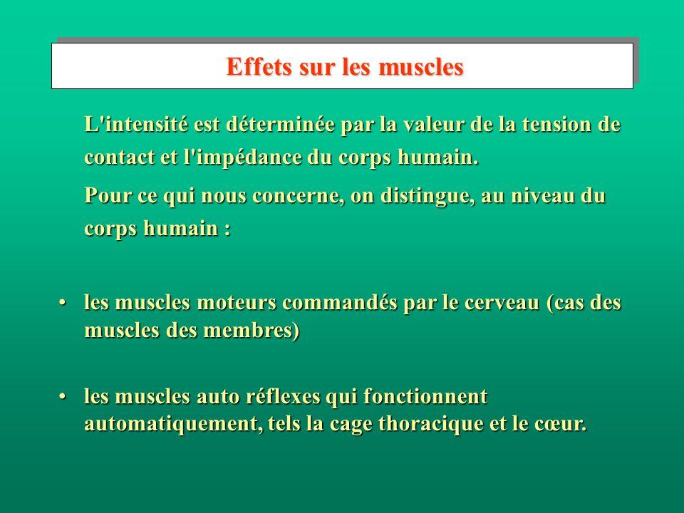 Effets sur les muscles Effets sur les muscles L'intensité est déterminée par la valeur de la tension de contact et l'impédance du corps humain. Pour c