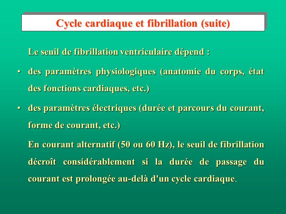 Le seuil de fibrillation ventriculaire dépend : des paramètres physiologiques (anatomie du corps, état des fonctions cardiaques, etc.)des paramètres p