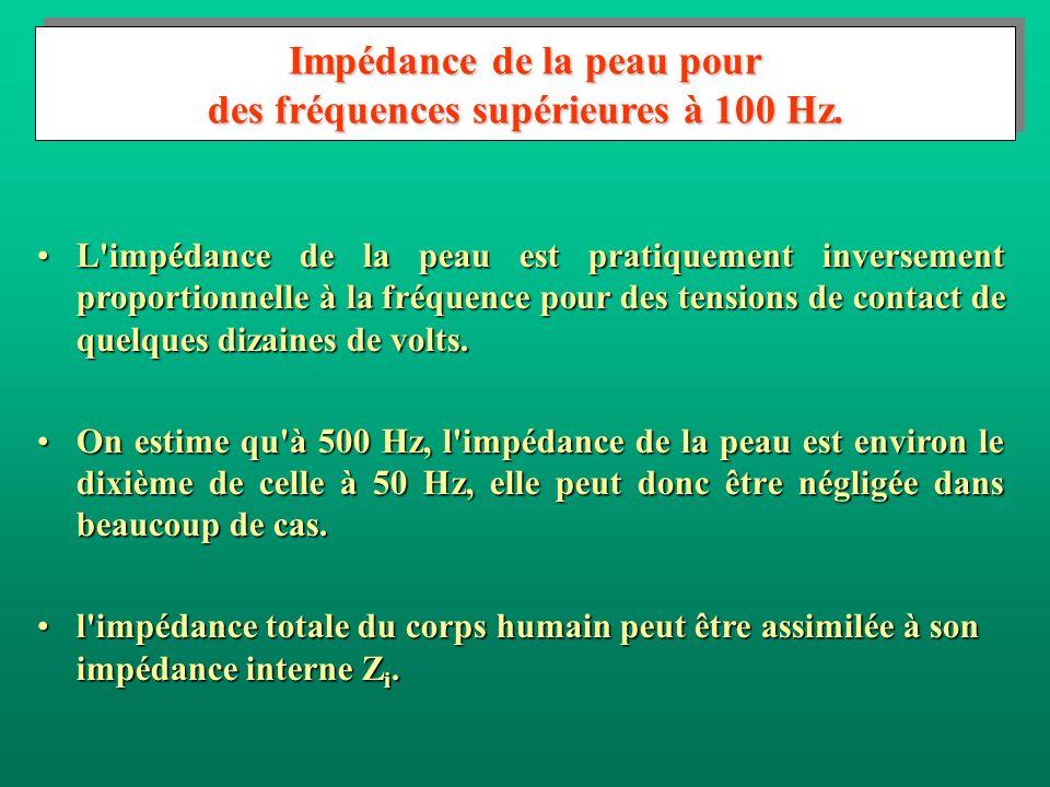 Impédance de la peau pour des fréquences supérieures à 100 Hz. L'impédance de la peau est pratiquement inversement proportionnelle à la fréquence pour