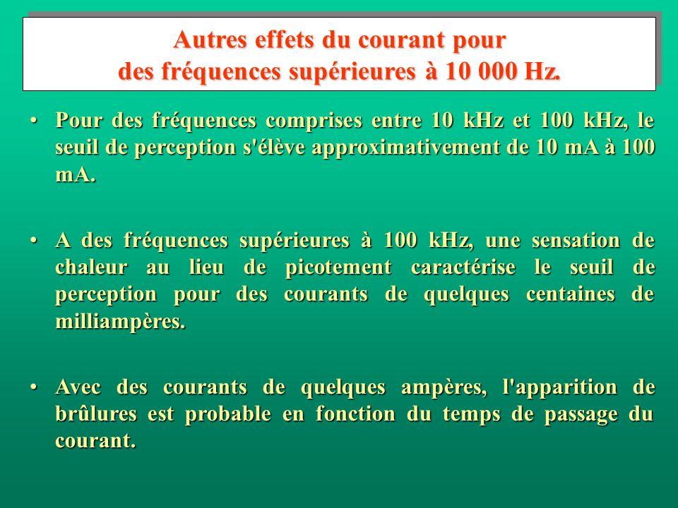 Autres effets du courant pour des fréquences supérieures à 10 000 Hz. Pour des fréquences comprises entre 10 kHz et 100 kHz, le seuil de perception s'