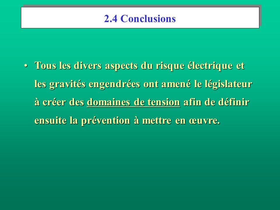 2.4 Conclusions Tous les divers aspects du risque électrique et les gravités engendrées ont amené le législateur à créer des domaines de tension afin