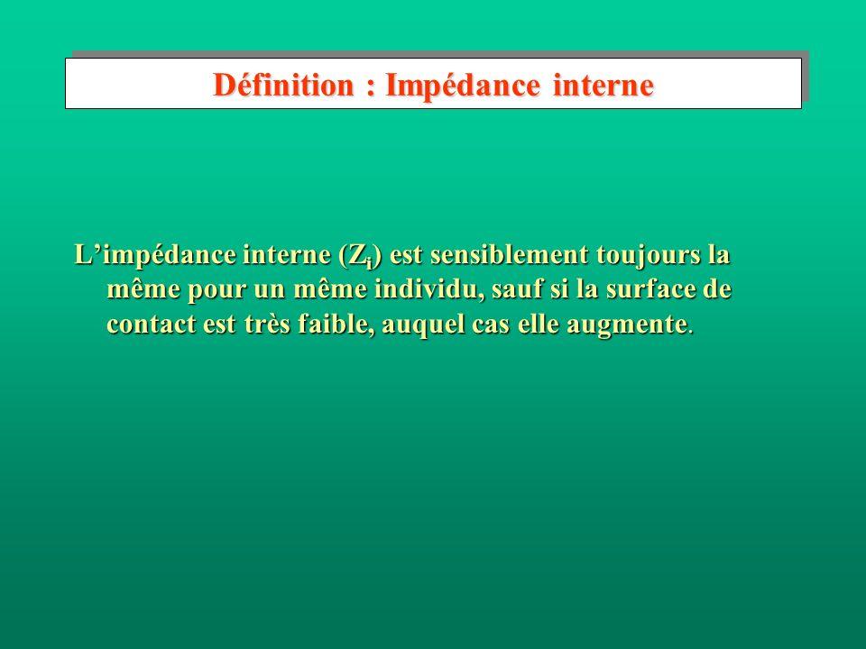 Définition : Impédance interne Limpédance interne (Z i ) est sensiblement toujours la même pour un même individu, sauf si la surface de contact est tr