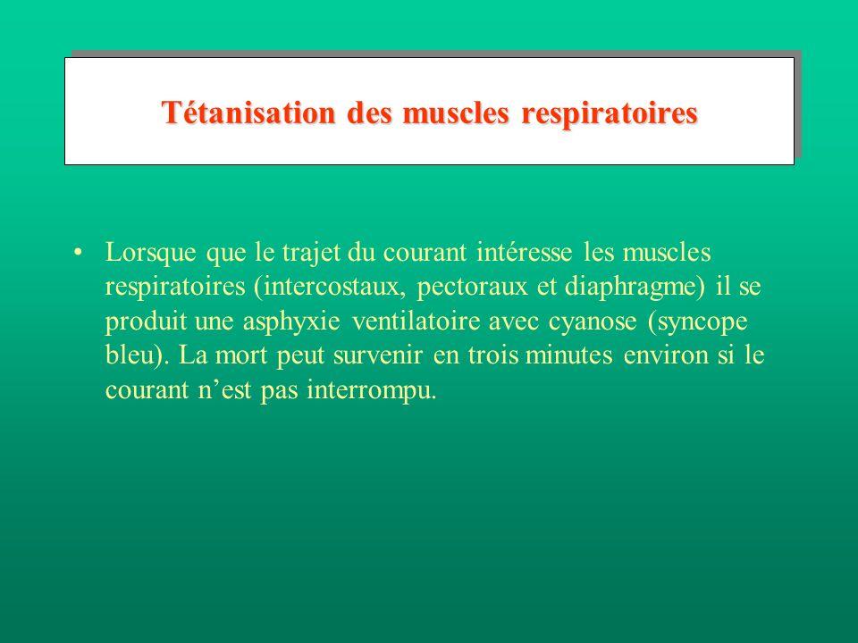 Tétanisation des muscles respiratoires Lorsque que le trajet du courant intéresse les muscles respiratoires (intercostaux, pectoraux et diaphragme) il