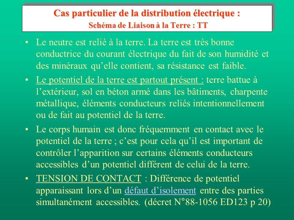 Effets de lélectrisation en fonction du type et de la valeur de la tension (suite).