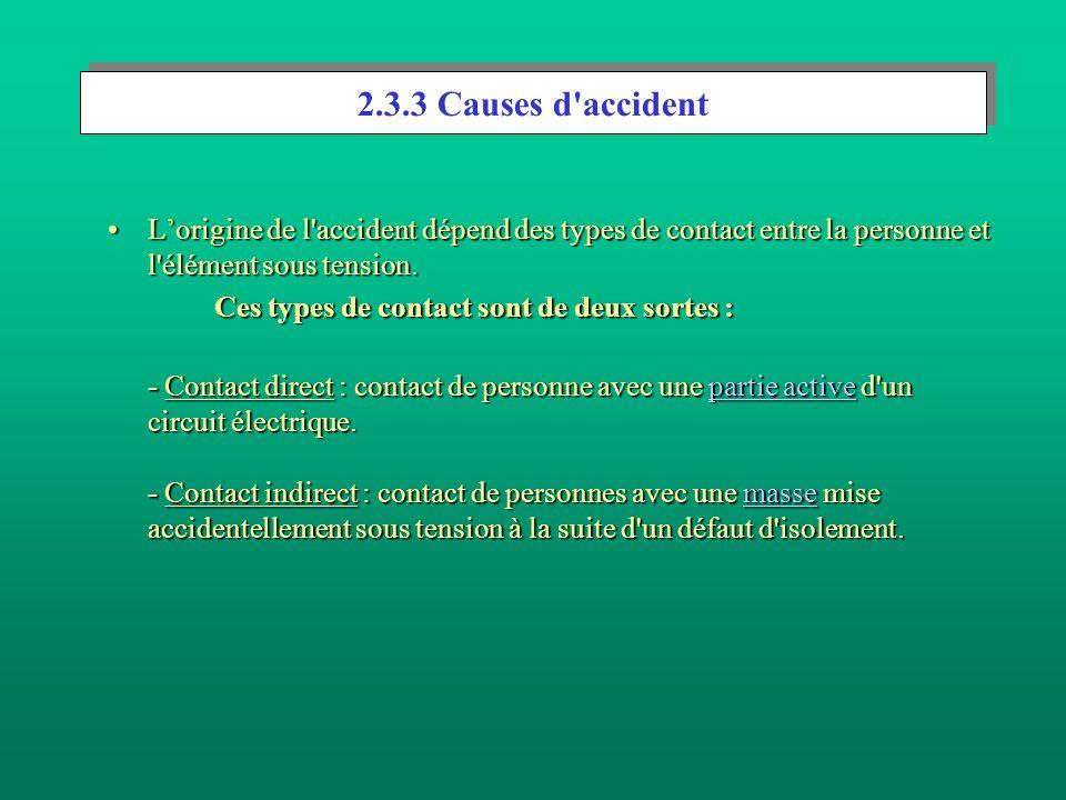Décret n° 88-1056 DOMAINES DE TENSION COURANT ALTERNATIF COURANT CONTINU TBT U 50 VoltsU 120 Volts BTA 50 < U 500 V120 < U 750 V BTB 500 < U 1 000V 750 < U 1 500 V HTA 1 000 < U 50 kV1 500 < U 75 kV HTB U > 50 kV U > 75 kV DOMAINE DE TENSION