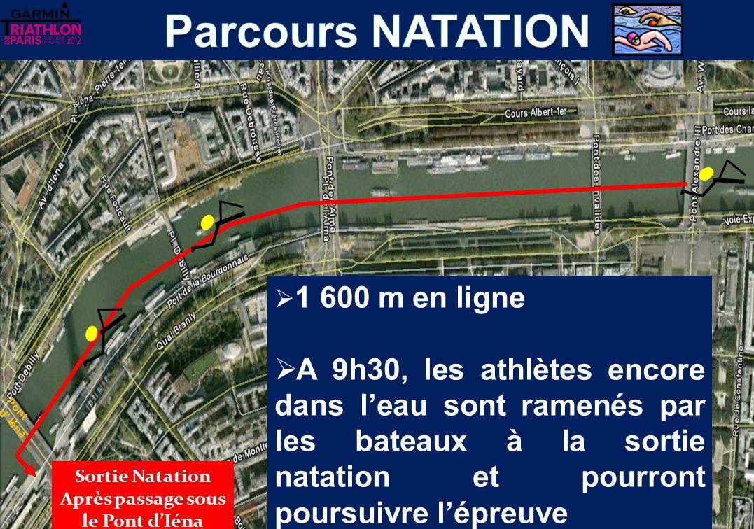 7h50 8h10 8h30 Les athlètes savancent sous le pont Alexandre III Départ au PISTOLET