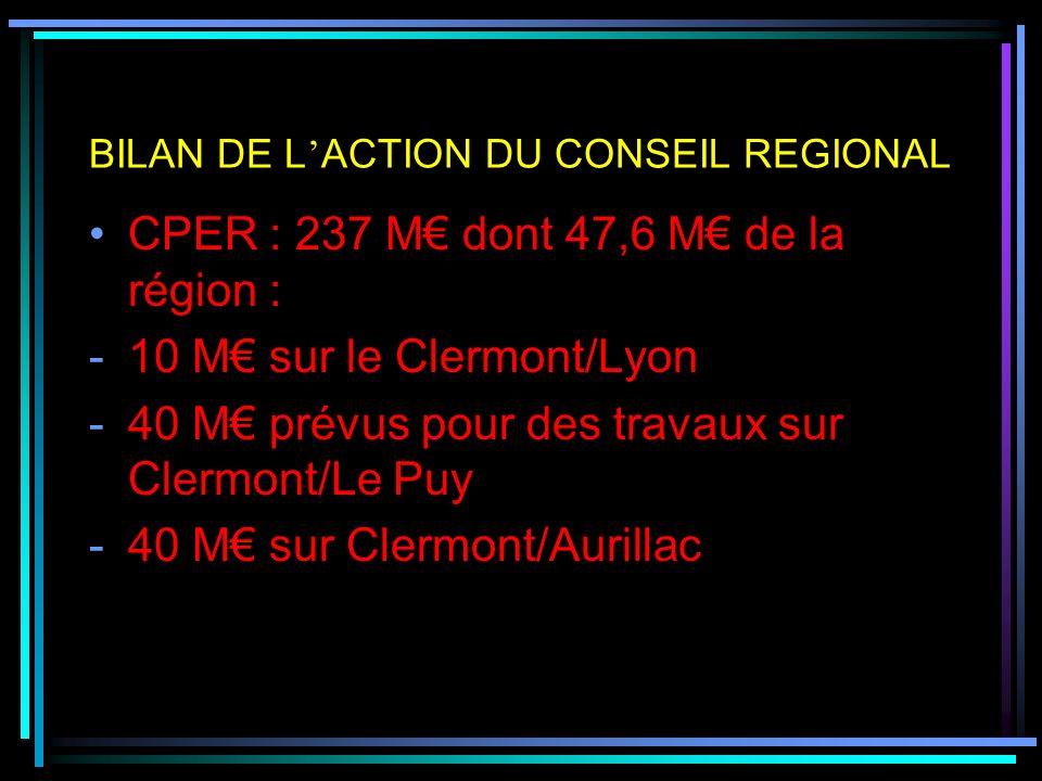 Développement de lintermodalité : 3 pôles déchange (St-Germain-des-Fossés, Riom et Vichy) Mise en place de la billettique Schéma daccessibilité PMR (personnes à mobilité réduite) Amélioration de loffre sur la ligne Moulins- Brioude en 2007-2008 Mise en place des comit é s de ligne