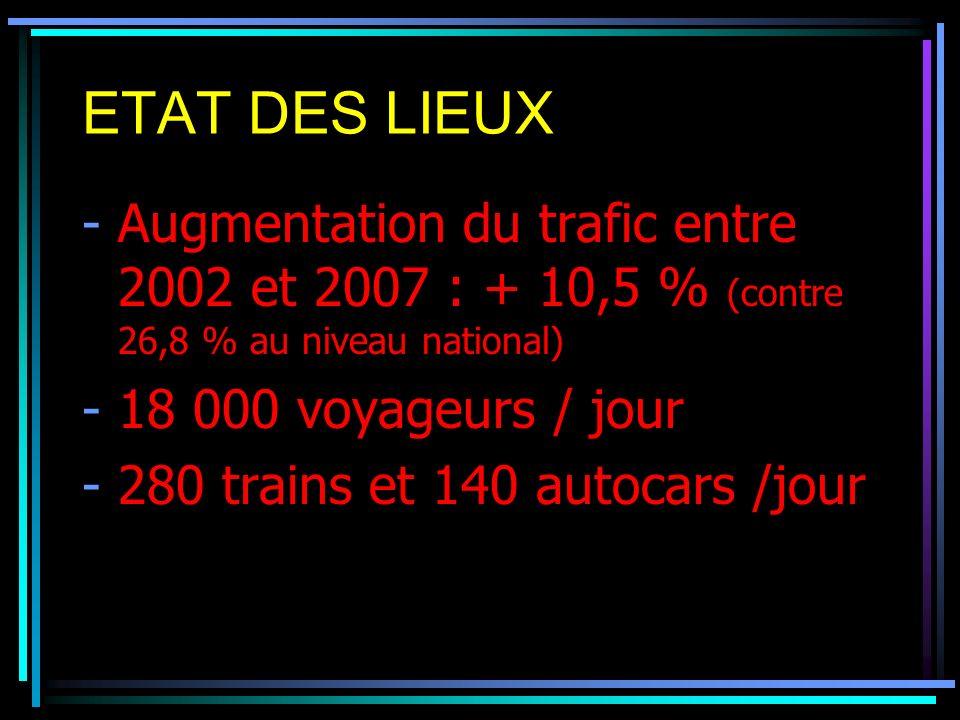 Le chemin de fer en Auvergne : - 1568 km de lignes - 2100 km de voies (4 % des voies ferrées françaises) - 1 570 ouvrages d art - 821 passages à niveau - 100 gares ETAT DES LIEUX