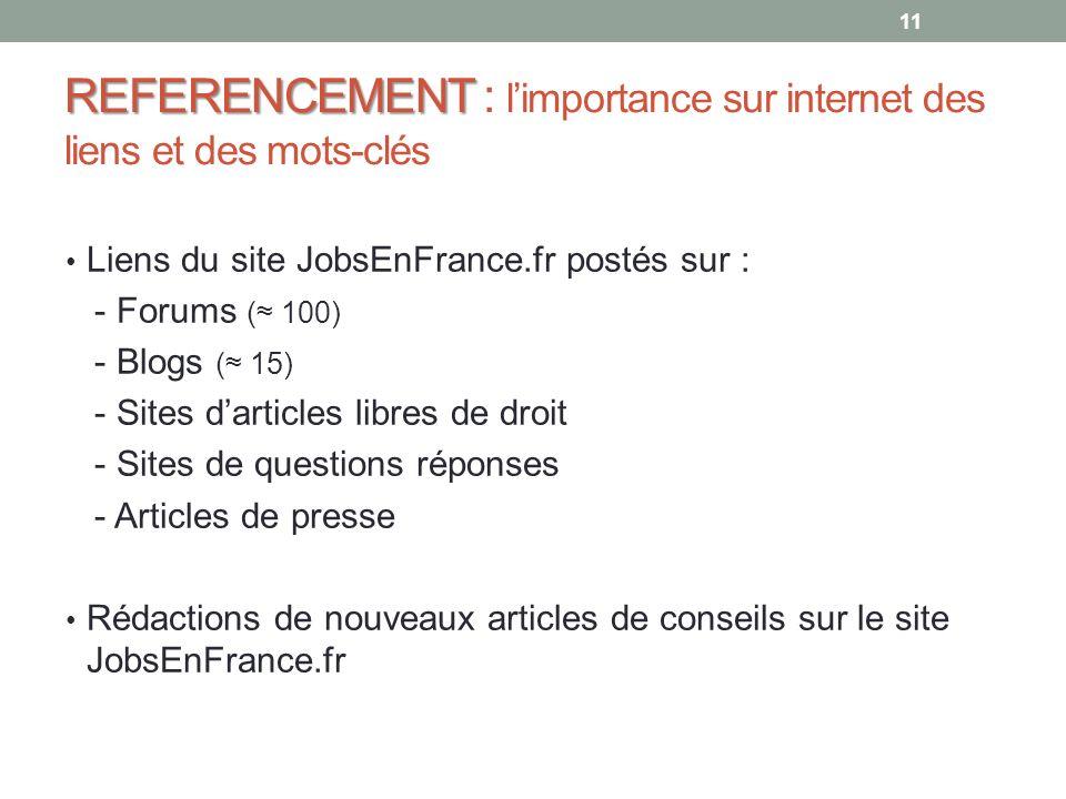 REFERENCEMENT REFERENCEMENT : limportance sur internet des liens et des mots-clés Liens du site JobsEnFrance.fr postés sur : - Forums ( 100) - Blogs (