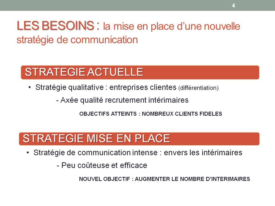 4 LES BESOINS LES BESOINS : la mise en place dune nouvelle stratégie de communication