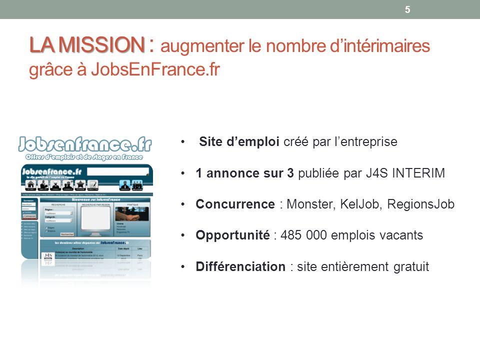 LA MISSION LA MISSION : augmenter le nombre dintérimaires grâce à JobsEnFrance.fr Site demploi créé par lentreprise 1 annonce sur 3 publiée par J4S IN