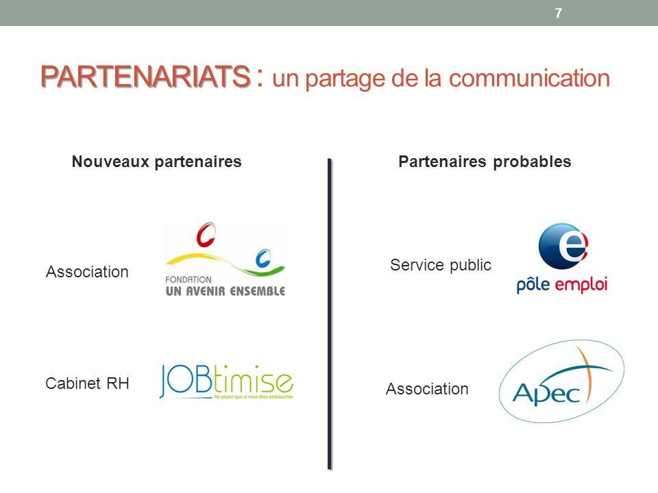PARTENARIATS PARTENARIATS : un partage de la communication Nouveaux partenaires Partenaires probables Association Cabinet RH Service public Associatio