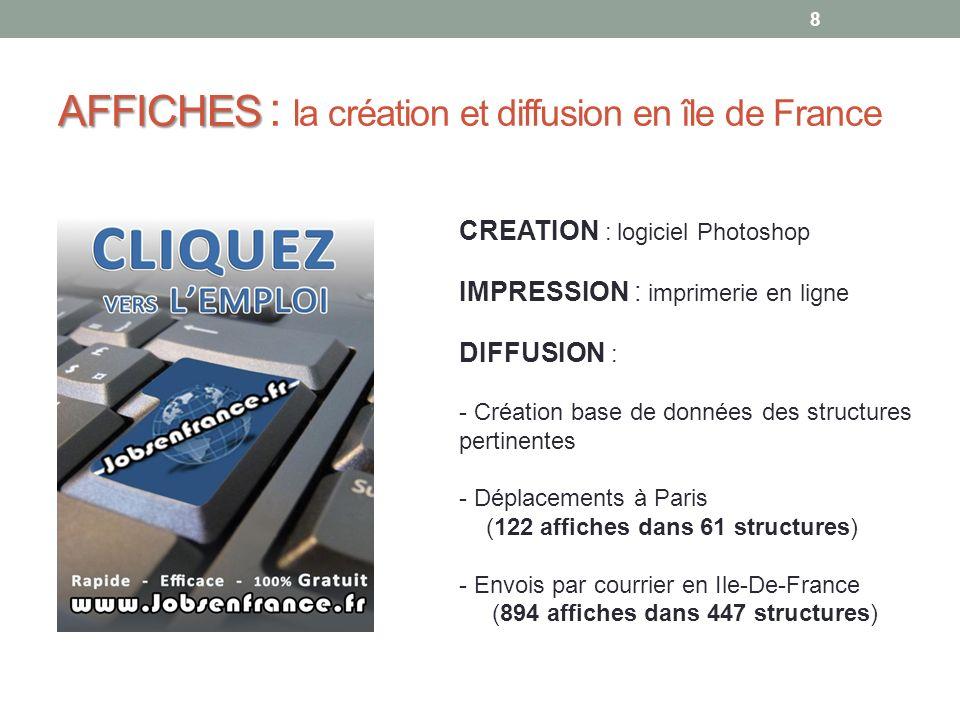 AFFICHES AFFICHES : la création et diffusion en île de France CREATION : logiciel Photoshop IMPRESSION : imprimerie en ligne DIFFUSION : - Création ba