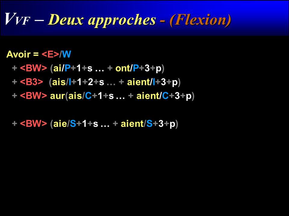 Deux approches - (Flexion) V VF – Deux approches - (Flexion) Avoir = /W + (ai/P+1+s … + ont/P+3+p) + (ais/I+1+2+s … + aient/I+3+p) + aur(ais/C+1+s … +