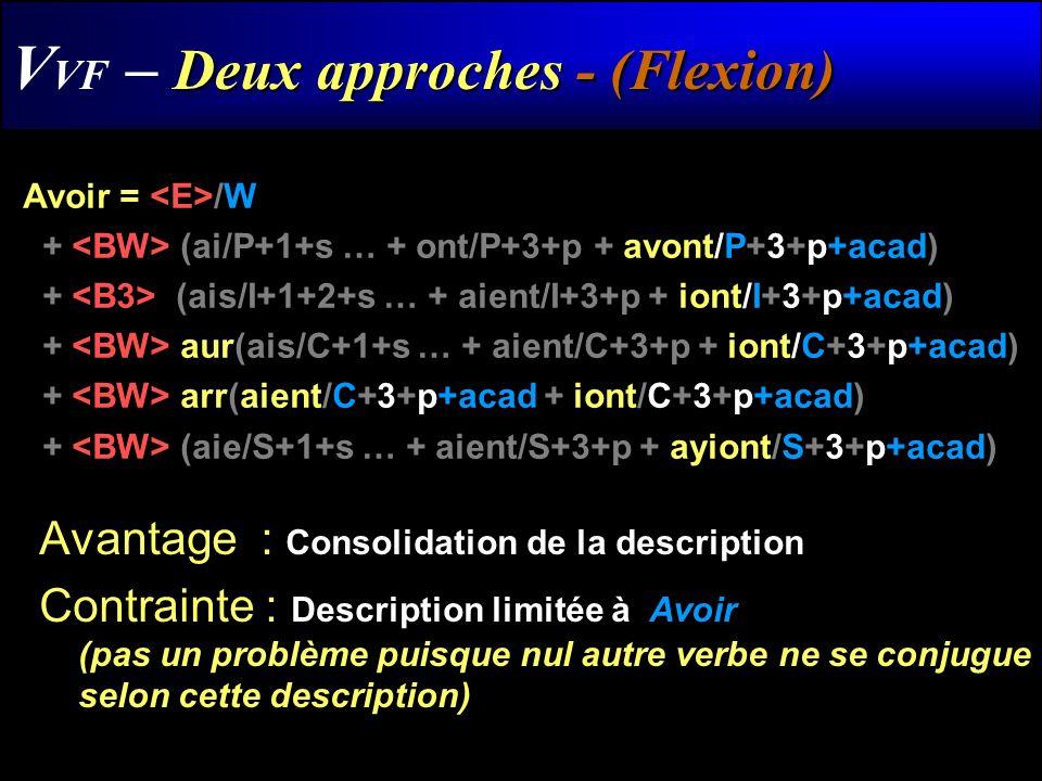 Deux approches - (Flexion) V VF – Deux approches - (Flexion) Avoir = /W + (ai/P+1+s … + ont/P+3+p + avont/P+3+p+acad) + (ais/I+1+2+s … + aient/I+3+p +