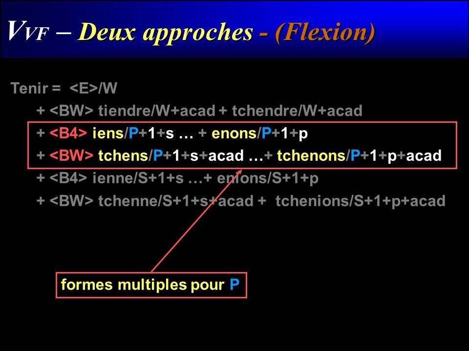 Deux approches - (Flexion) V VF – Deux approches - (Flexion) Tenir = /W + tiendre/W+acad + tchendre/W+acad + iens/P+1+s … + enons/P+1+p + tchens/P+1+s