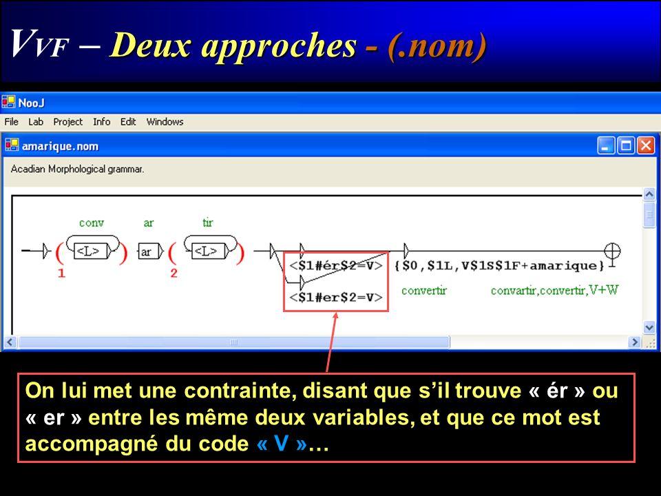 Deux approches - (.nom) V VF – Deux approches - (.nom) On lui met une contrainte, disant que sil trouve « ér » ou « er » entre les même deux variables