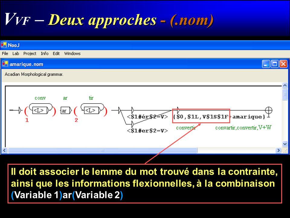 Deux approches - (.nom) V VF – Deux approches - (.nom) Il doit associer le lemme du mot trouvé dans la contrainte, ainsi que les informations flexionn