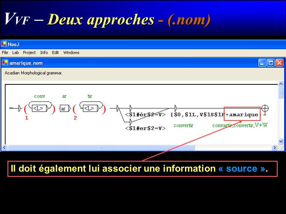 Deux approches - (.nom) V VF – Deux approches - (.nom) Il doit également lui associer une information « source ».