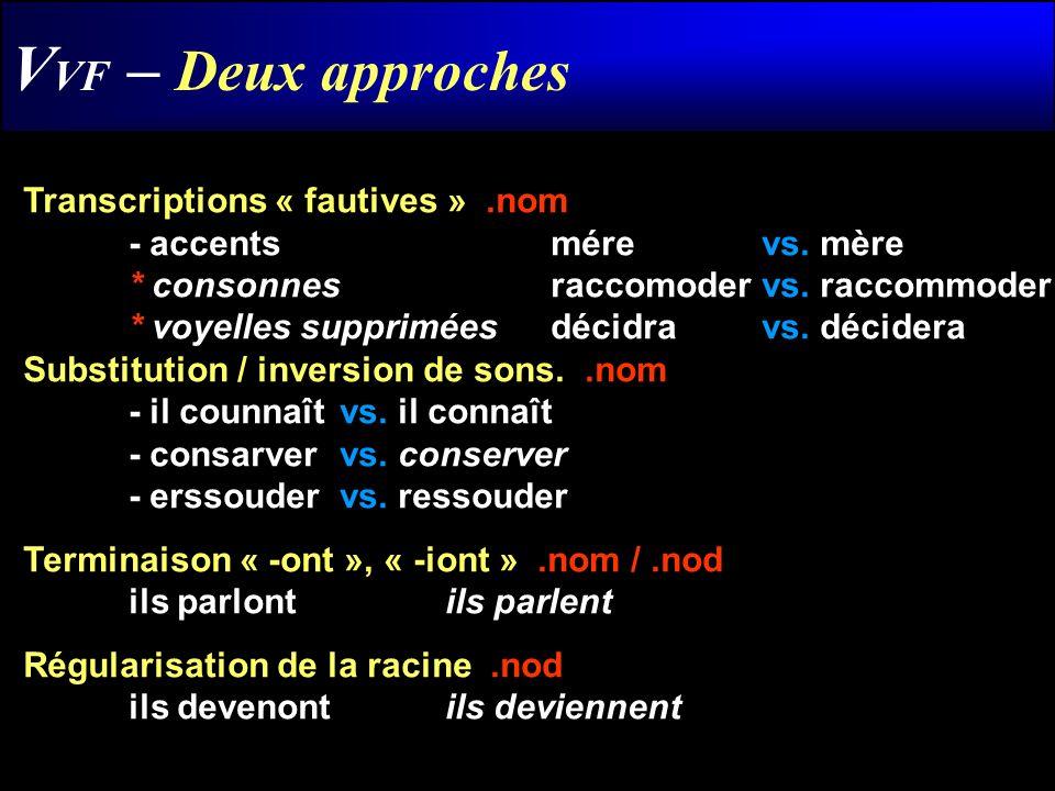 V VF – Deux approches Transcriptions « fautives ».nom - accentsmére vs. mère * consonnesraccomoder vs. raccommoder * voyelles suppriméesdécidra vs. dé