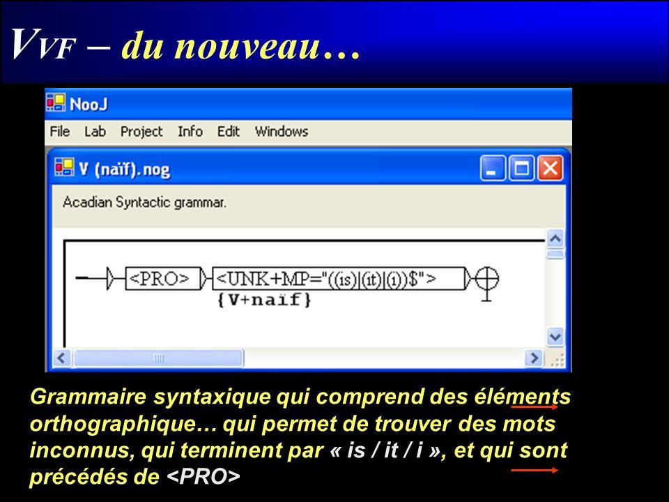 V VF – du nouveau… Grammaire syntaxique qui comprend des éléments orthographique… qui permet de trouver des mots inconnus, qui terminent par « is / it